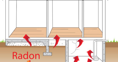 home with radon passageways